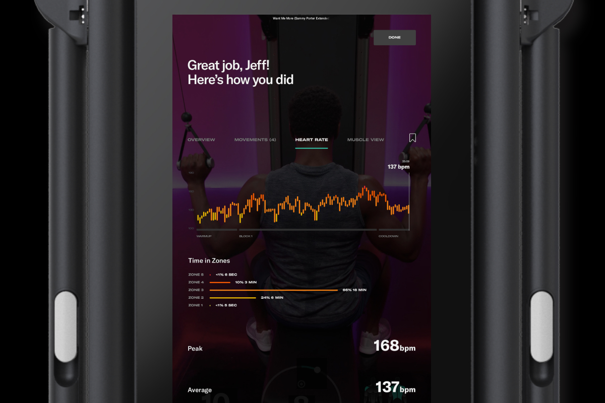 graphic screenshot of a Tonal workout screen with a graph that shows the person working out which heart rate zones they landed in